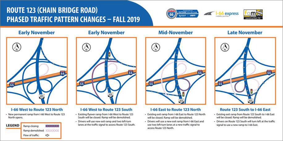 i66 123 interchange graphic 09-2019