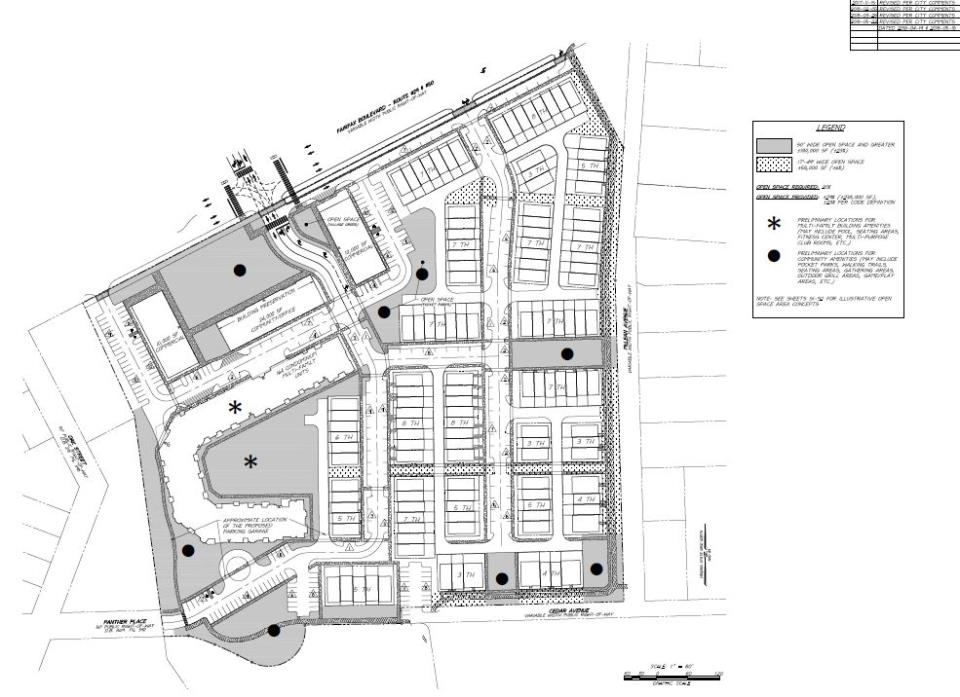 Paul VI development plan